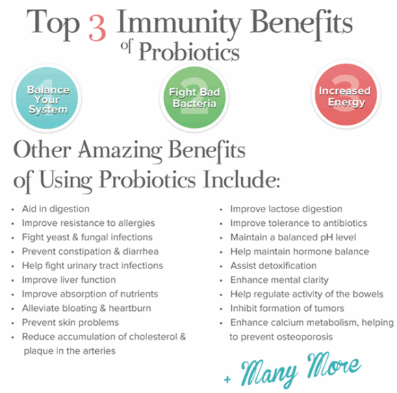 probiotics-benefits